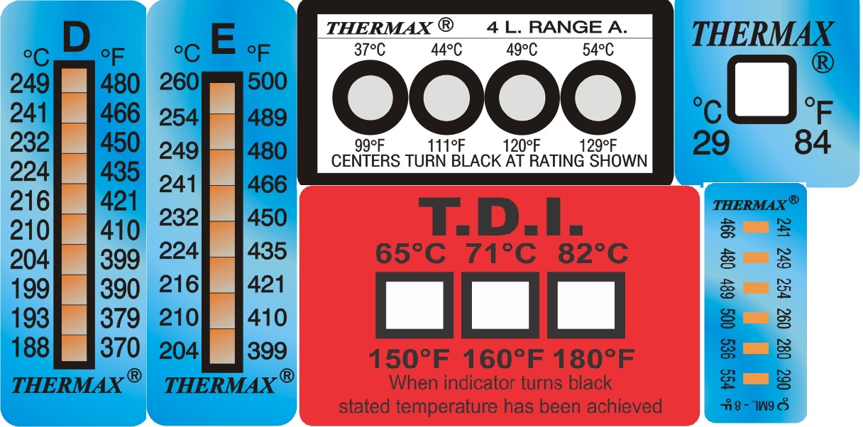 THERMAX Temperature